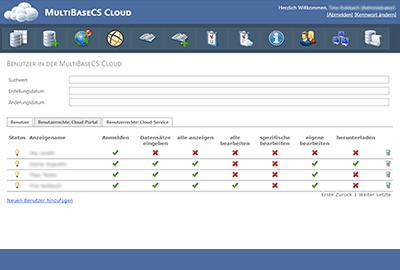 MultiBaseCS Cloud – Erweiterte Rechteverwaltung